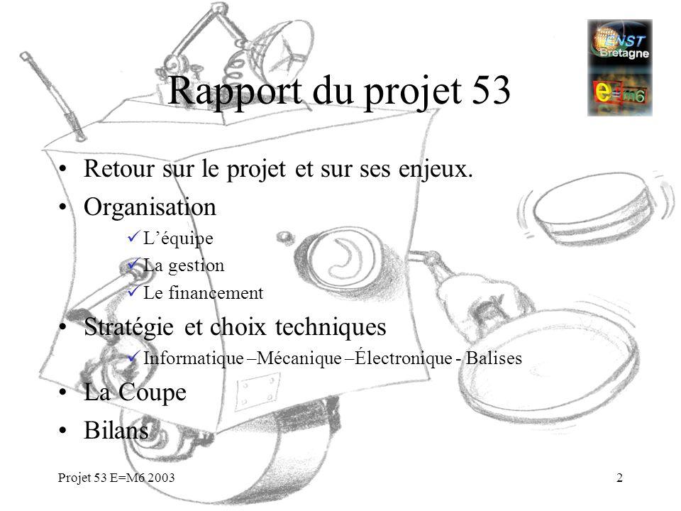 Projet 53 E=M6 20032 Rapport du projet 53 Retour sur le projet et sur ses enjeux. Organisation Léquipe La gestion Le financement Stratégie et choix te