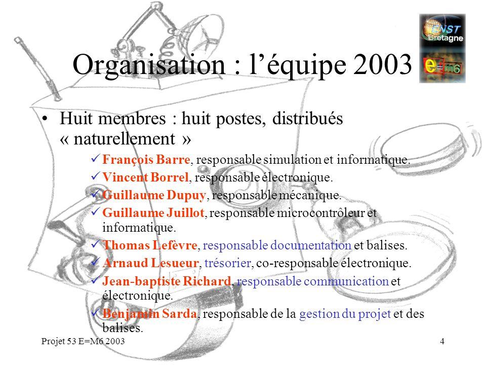 Projet 53 E=M6 20034 Organisation : léquipe 2003 Huit membres : huit postes, distribués « naturellement » François Barre, responsable simulation et in