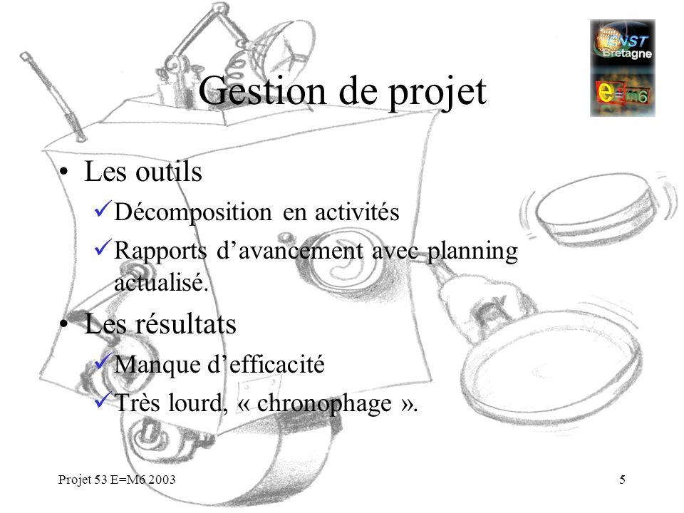 Projet 53 E=M6 20035 Gestion de projet Les outils Décomposition en activités Rapports davancement avec planning actualisé. Les résultats Manque deffic