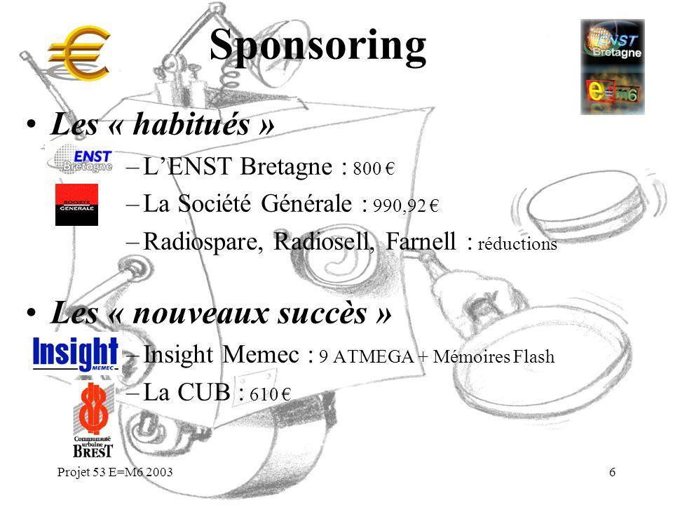 Projet 53 E=M6 20036 Sponsoring Les « habitués » –LENST Bretagne : 800 –La Société Générale : 990,92 –Radiospare, Radiosell, Farnell : réductions Les