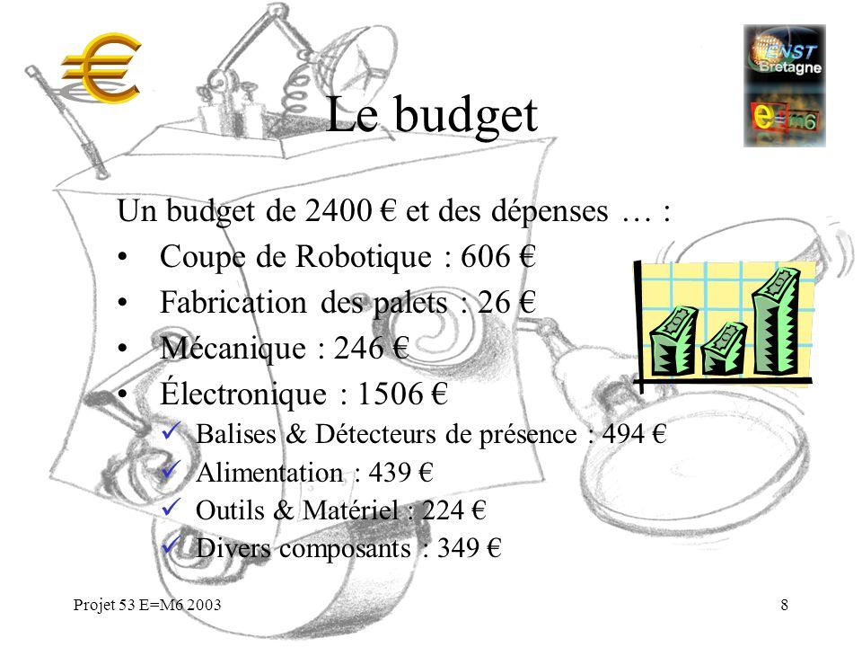 Projet 53 E=M6 20038 Le budget Un budget de 2400 et des dépenses … : Coupe de Robotique : 606 Fabrication des palets : 26 Mécanique : 246 Électronique