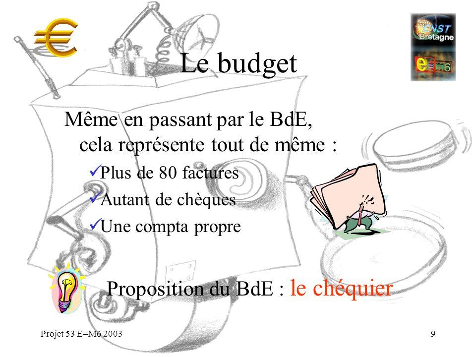 Projet 53 E=M6 20039 Le budget Même en passant par le BdE, cela représente tout de même : Plus de 80 factures Autant de chèques Une compta propre Prop