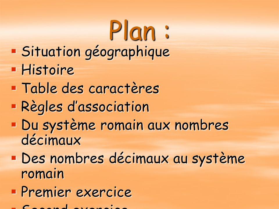 Plan : Situation géographique Situation géographique Histoire Histoire Table des caractères Table des caractères Règles dassociation Règles dassociati