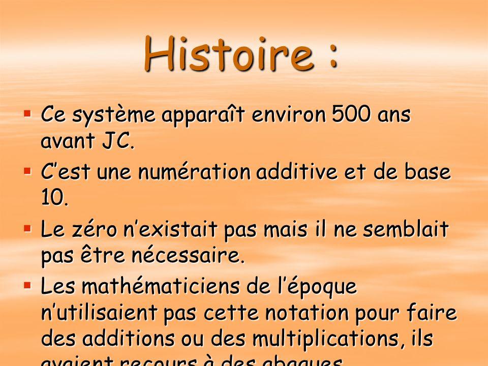 Histoire : Ce système apparaît environ 500 ans avant JC. Ce système apparaît environ 500 ans avant JC. Cest une numération additive et de base 10. Ces