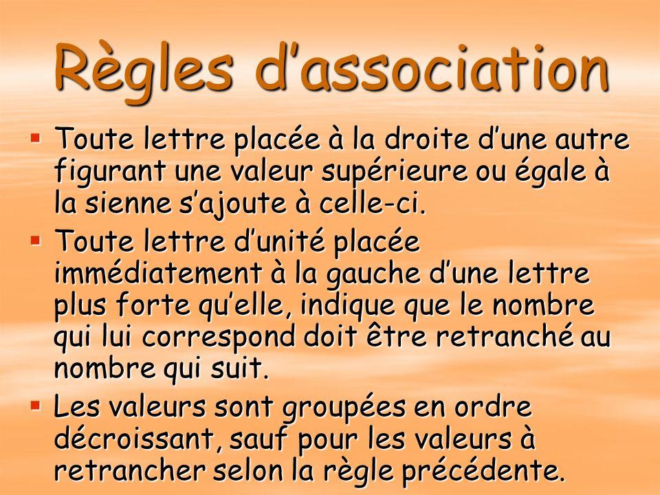 Règles dassociation Toute lettre placée à la droite dune autre figurant une valeur supérieure ou égale à la sienne sajoute à celle-ci.