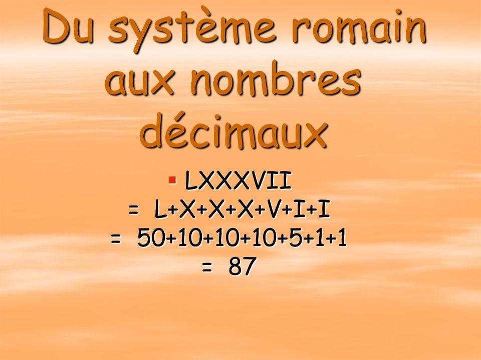 Du système romain aux nombres décimaux LXXXVII LXXXVII = L+X+X+X+V+I+I = 50+10+10+10+5+1+1 = 87