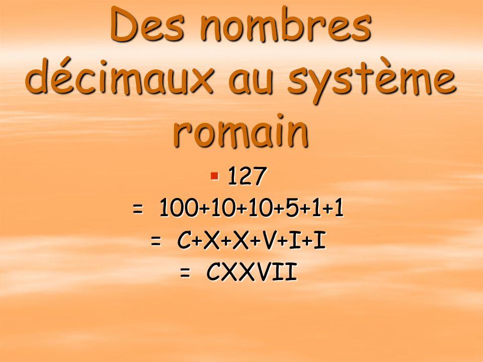 Des nombres décimaux au système romain 127 127 = 100+10+10+5+1+1 = C+X+X+V+I+I = CXXVII