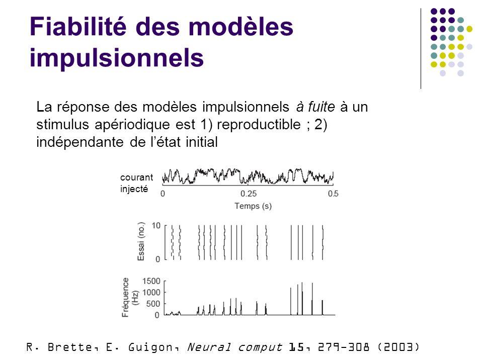Fiabilité des modèles impulsionnels La réponse des modèles impulsionnels à fuite à un stimulus apériodique est 1) reproductible ; 2) indépendante de létat initial courant injecté R.