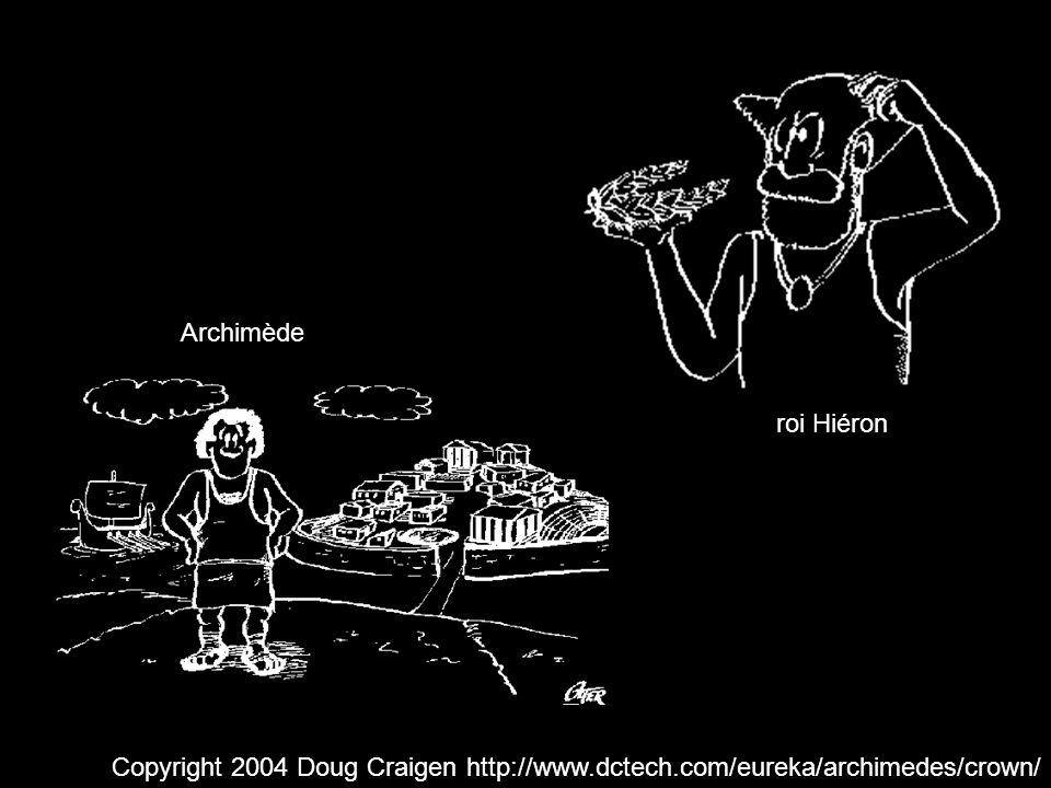 Archimède roi Hiéron Copyright 2004 Doug Craigen http://www.dctech.com/eureka/archimedes/crown/