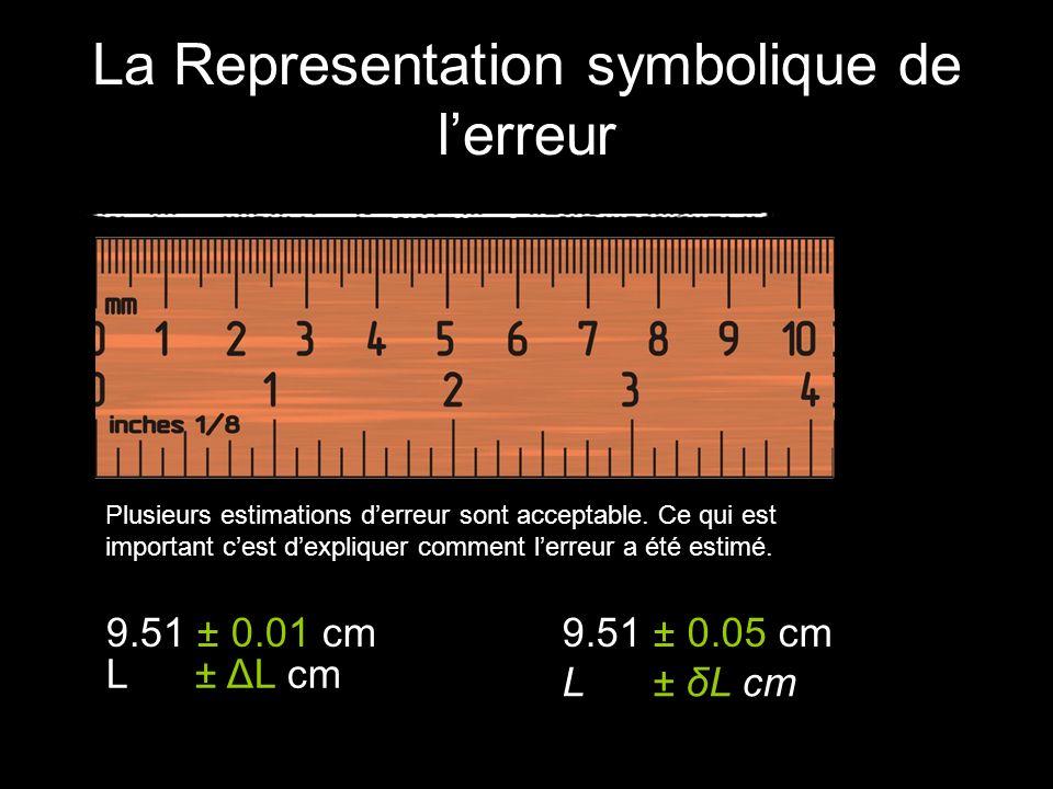 La Representation symbolique de lerreur 9.51 ± 0.01 cm9.51 ± 0.05 cm Plusieurs estimations derreur sont acceptable.