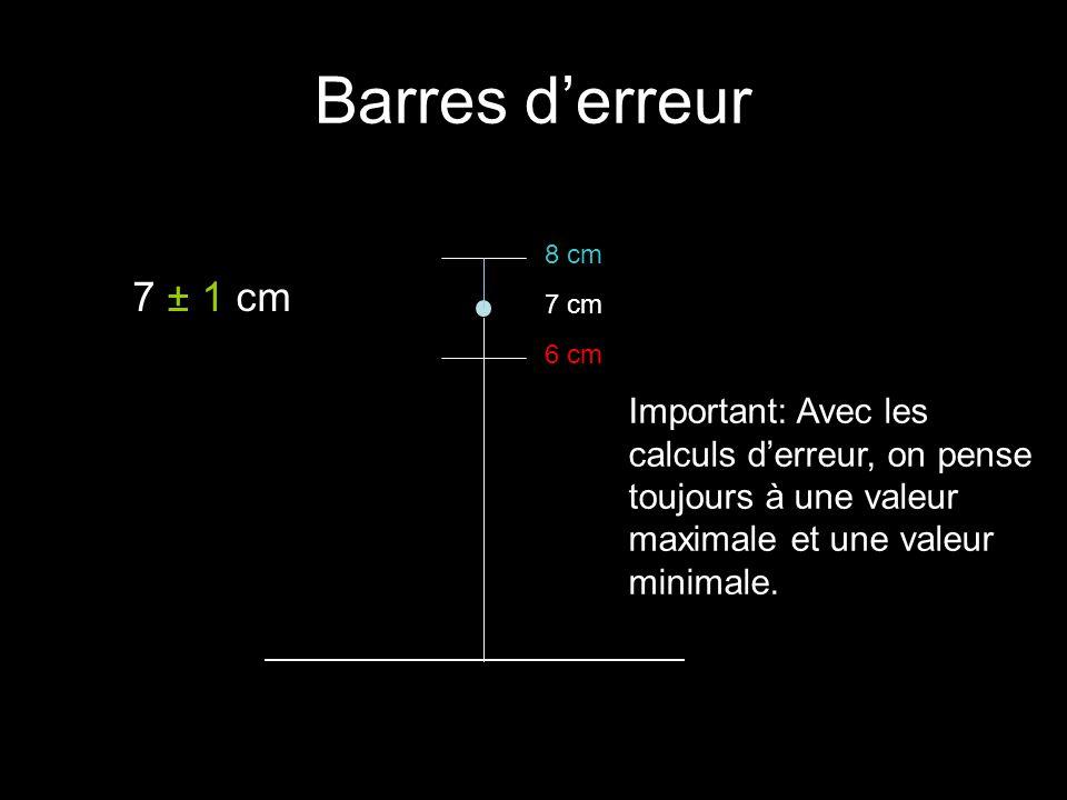 Barres derreur 7 ± 1 cm 8 cm 7 cm 6 cm Important: Avec les calculs derreur, on pense toujours à une valeur maximale et une valeur minimale.