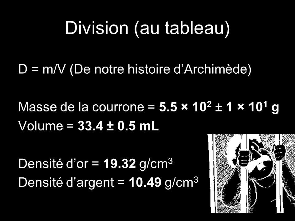 Division (au tableau) D = m/V (De notre histoire dArchimède) Masse de la courrone = 5.5 × 10 2 ± 1 × 10 1 g Volume = 33.4 ± 0.5 mL Densité dor = 19.32 g/cm 3 Densité dargent = 10.49 g/cm 3
