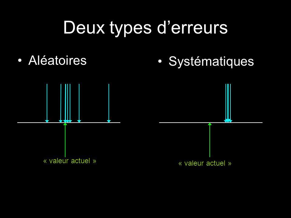 Deux types derreurs Aléatoires Systématiques « valeur actuel »
