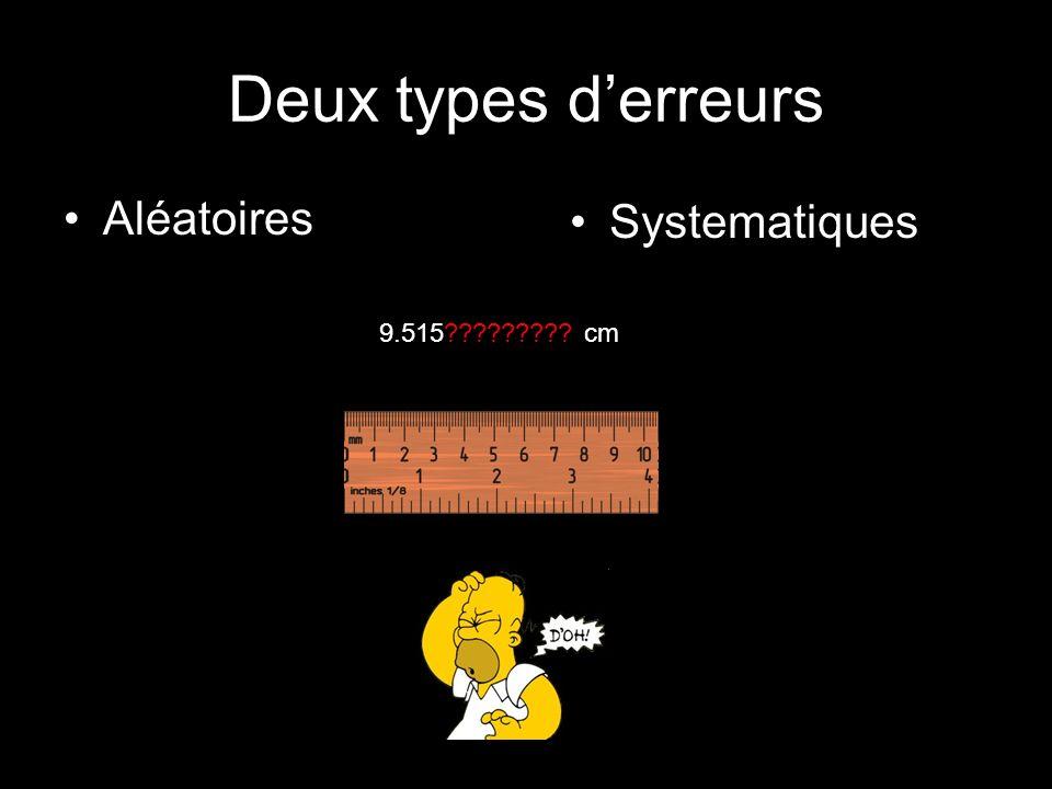 Deux types derreurs Aléatoires Systematiques 9.515 cm