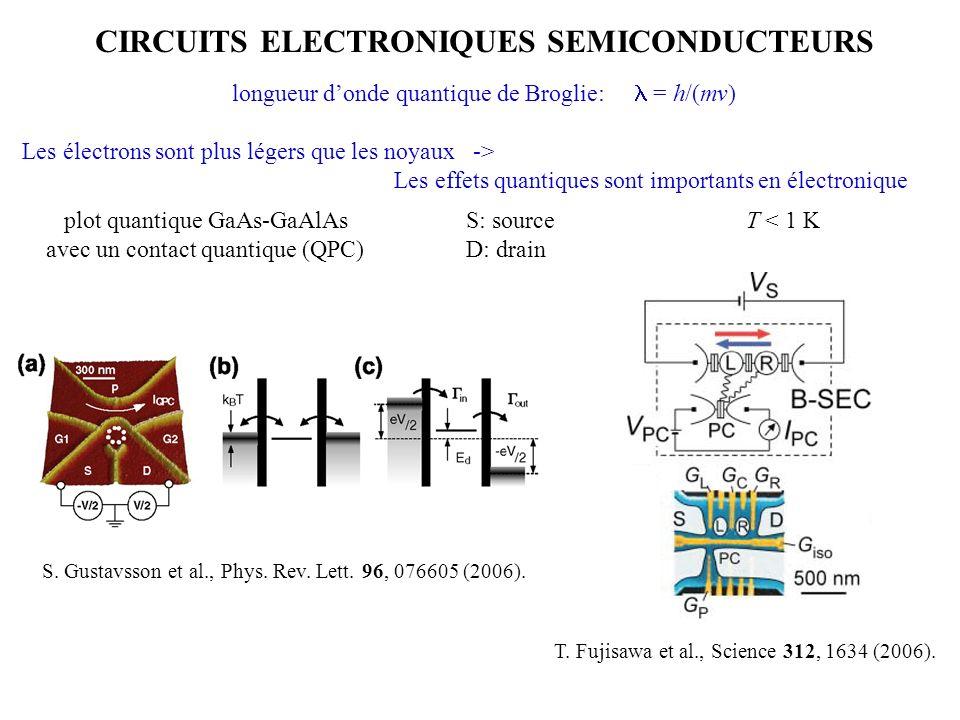 CIRCUITS ELECTRONIQUES SEMICONDUCTEURS longueur donde quantique de Broglie: = h/(mv) Les électrons sont plus légers que les noyaux -> Les effets quant