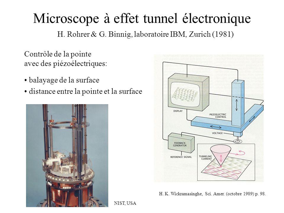 Microscope à effet tunnel électronique Effet tunnel: effet quantique courant électrique dans le vide entre la pointe et la surface augmentation exponentielle de la résistance électrique avec la distance G.
