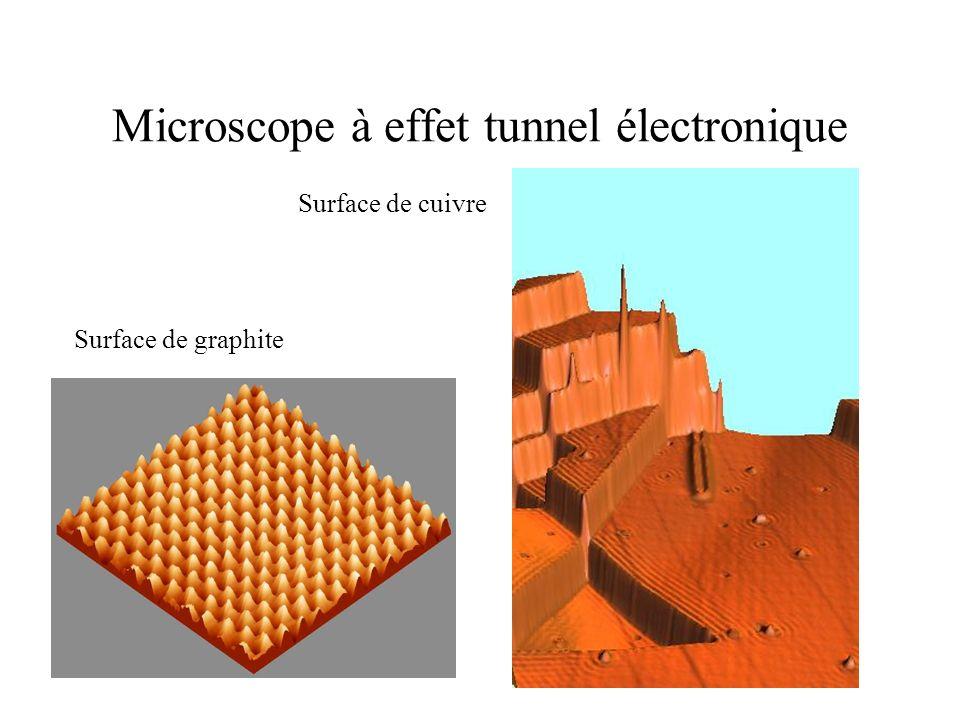Microscope à effet tunnel électronique Surface de cuivre Surface de graphite