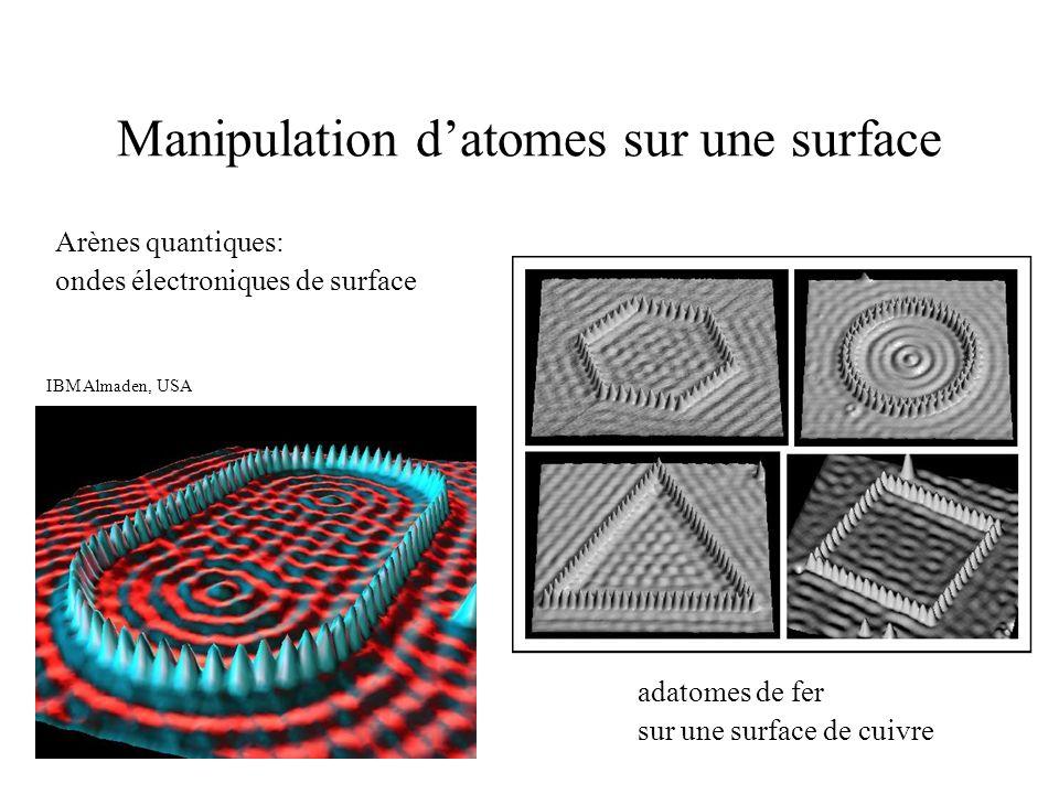 Manipulation datomes sur une surface Arènes quantiques: ondes électroniques de surface adatomes de fer sur une surface de cuivre IBM Almaden, USA
