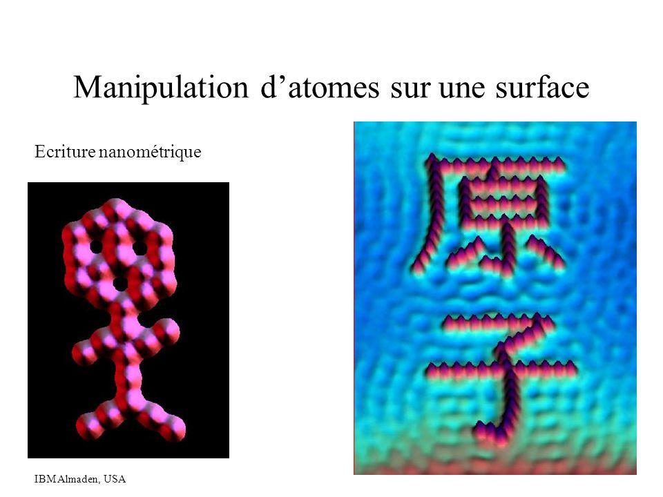 Manipulation datomes sur une surface Ecriture nanométrique IBM Almaden, USA