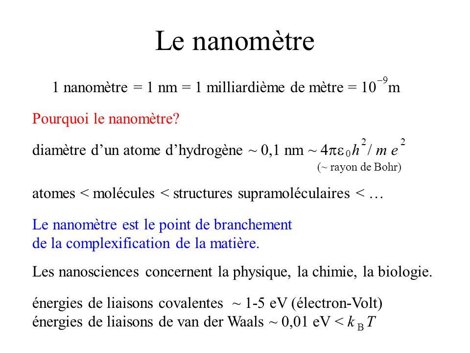 Le nanomètre 1 nanomètre = 1 nm = 1 milliardième de mètre = 10 m 9 Pourquoi le nanomètre? diamètre dun atome dhydrogène ~ 0,1 nm ~ 4 h / m e atomes <