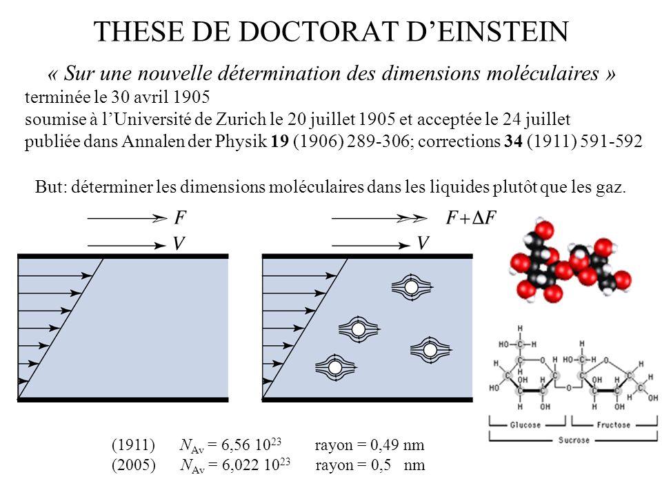 THESE DE DOCTORAT DEINSTEIN 001 011101 111 « Sur une nouvelle détermination des dimensions moléculaires » terminée le 30 avril 1905 soumise à lUnivers