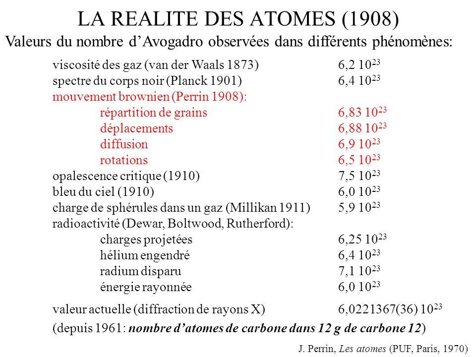 LA REALITE DES ATOMES (1908) J. Perrin, Les atomes (PUF, Paris, 1970) 001 011101 111 Valeurs du nombre dAvogadro observées dans différents phénomènes:
