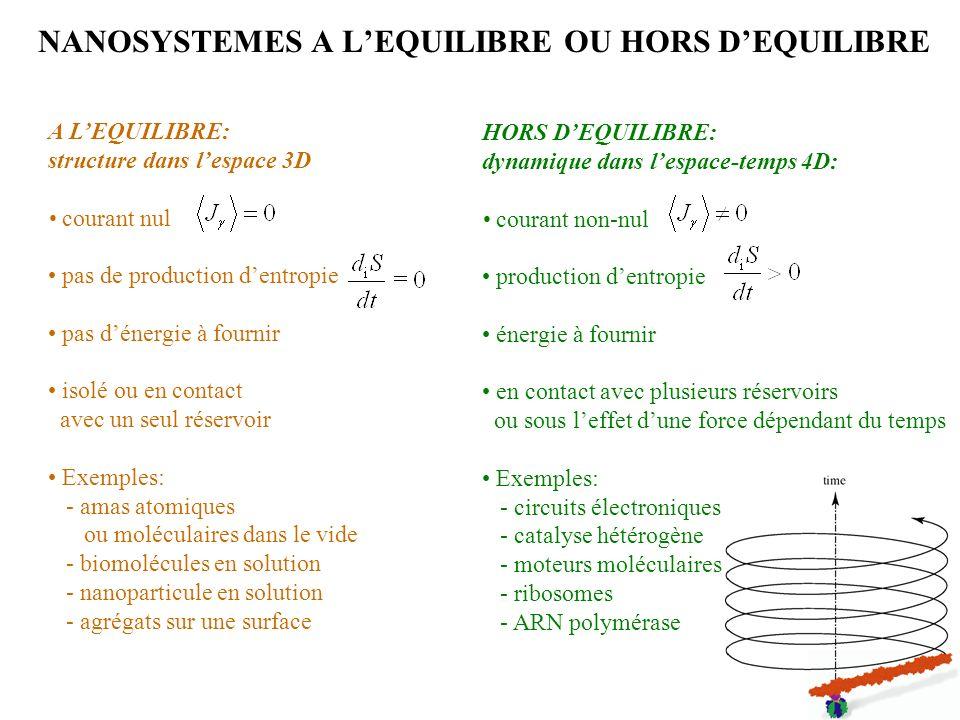 NANOSYSTEMES A LEQUILIBRE OU HORS DEQUILIBRE A LEQUILIBRE: structure dans lespace 3D courant nul pas de production dentropie pas dénergie à fournir is