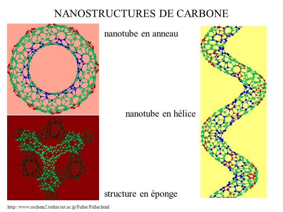 NANOSTRUCTURES MINERALES Serpentine: antigorite, chrysotile (amiante) Mg 3 Si 2 O 5 (OH) 4