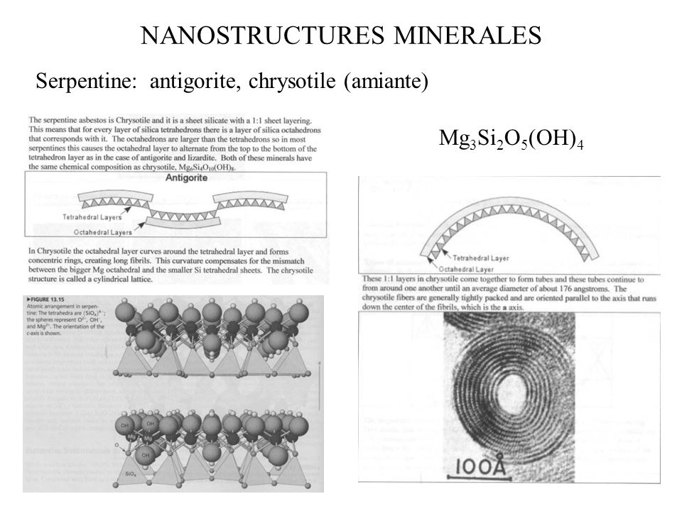 NANOSTRUCTURES MINERALES Serpentine: antigorite, chrysotile (amiante) Mg 3 Si 2 O 5 (OH) 4