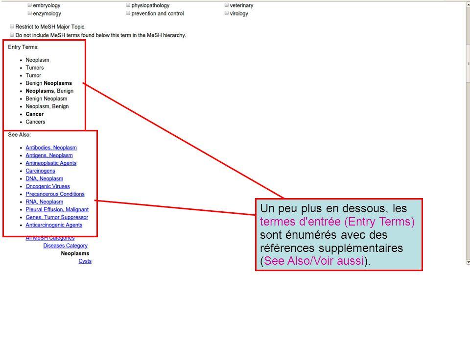 Un peu plus en dessous, les termes d'entrée (Entry Terms) sont énumérés avec des références supplémentaires (See Also/Voir aussi).