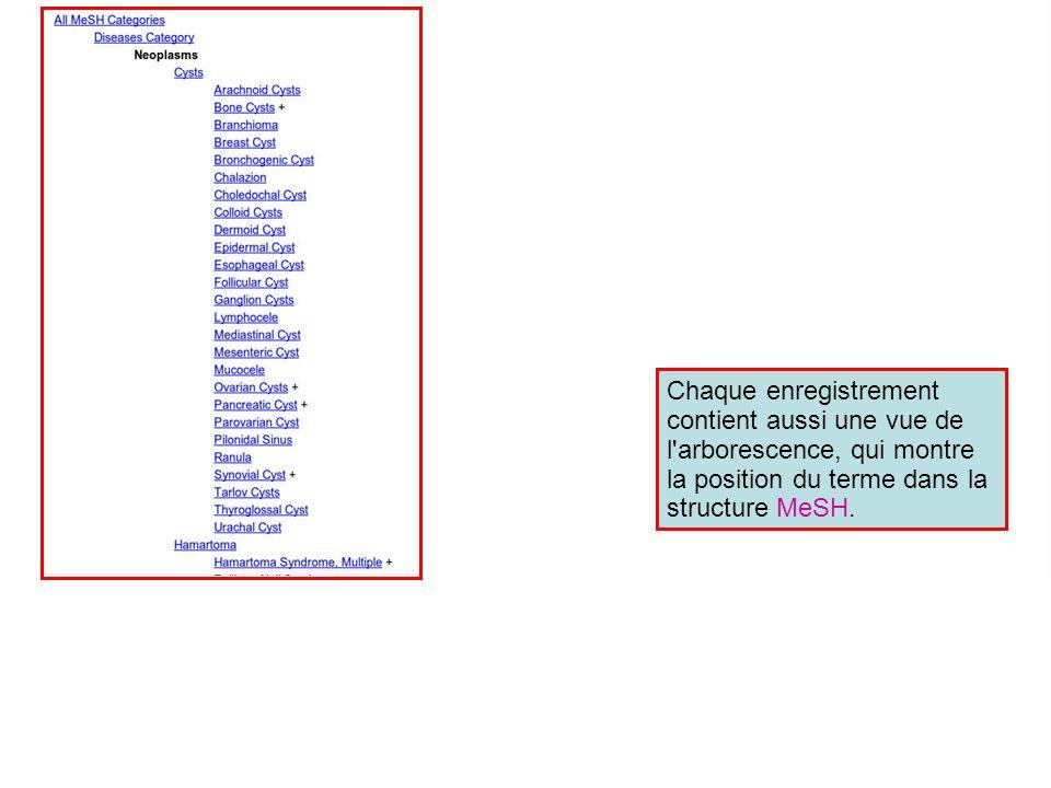 Chaque enregistrement contient aussi une vue de l'arborescence, qui montre la position du terme dans la structure MeSH.