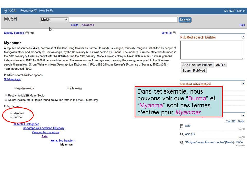 Dans cet exemple, nous pouvons voir que Burma etMyanma sont des termes d'entrée pour Myanmar.