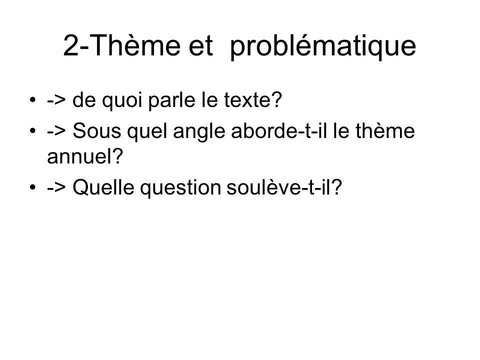 2-Thème et problématique -> de quoi parle le texte.