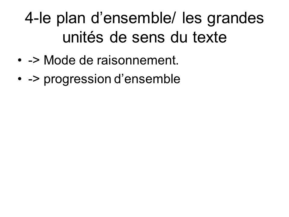 4-le plan densemble/ les grandes unités de sens du texte -> Mode de raisonnement.