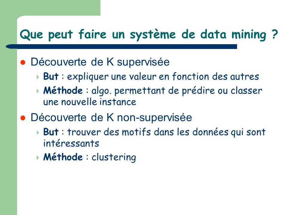 Que peut faire un système de data mining ? Découverte de K supervisée But : expliquer une valeur en fonction des autres Méthode : algo. permettant de