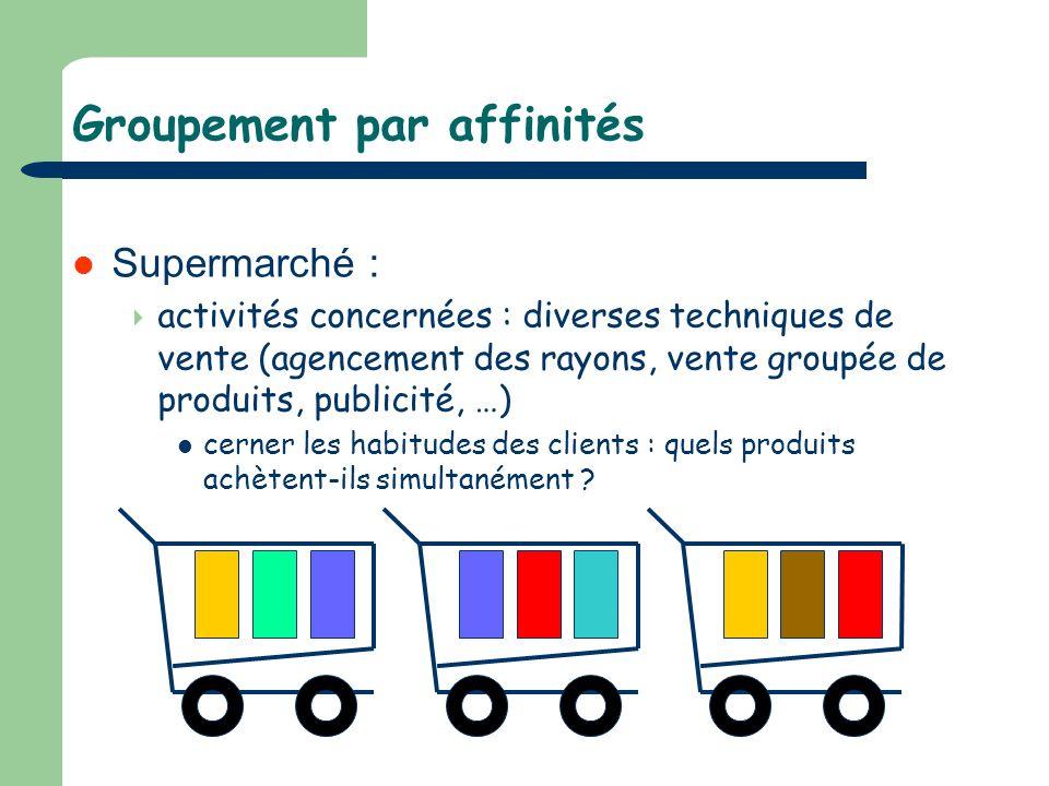 Supermarché : activités concernées : diverses techniques de vente (agencement des rayons, vente groupée de produits, publicité, …) cerner les habitude