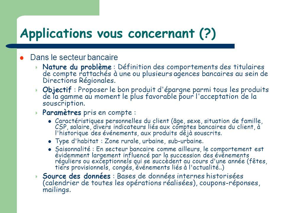 Applications vous concernant (?) Dans le secteur bancaire Nature du problème : Définition des comportements des titulaires de compte rattachés à une o