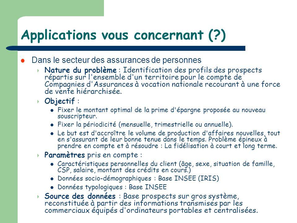 Applications vous concernant (?) Dans le secteur des assurances de personnes Nature du problème : Identification des profils des prospects répartis su