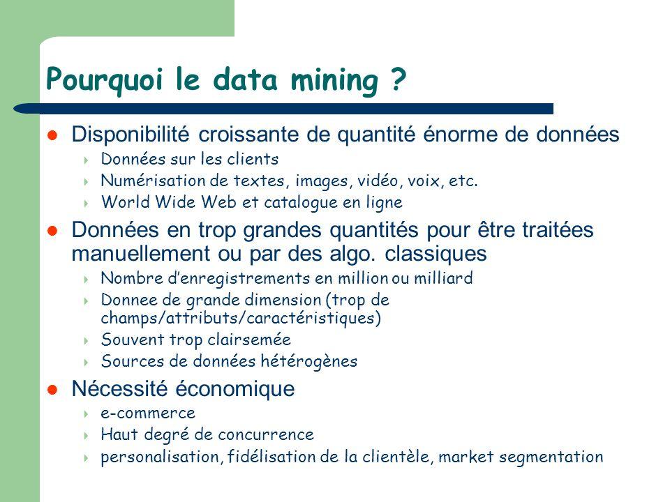 Pourquoi le data mining ? Disponibilité croissante de quantité énorme de données Données sur les clients Numérisation de textes, images, vidéo, voix,