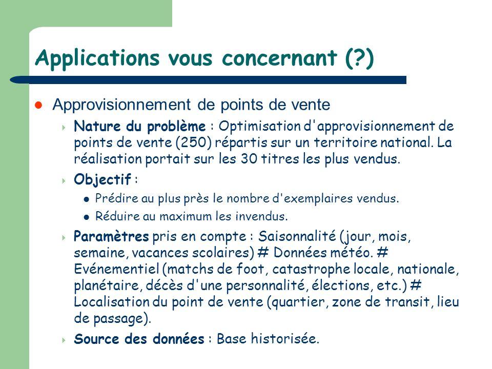 Applications vous concernant (?) Approvisionnement de points de vente Nature du problème : Optimisation d'approvisionnement de points de vente (250) r