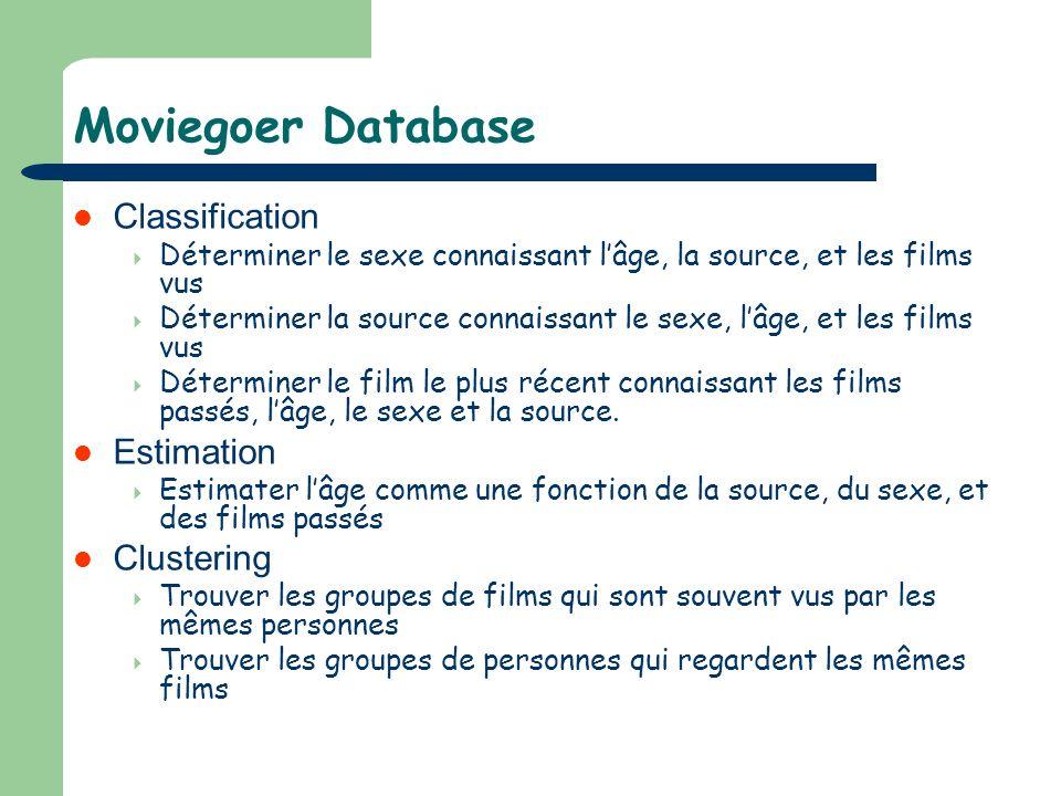 Moviegoer Database Classification Déterminer le sexe connaissant lâge, la source, et les films vus Déterminer la source connaissant le sexe, lâge, et