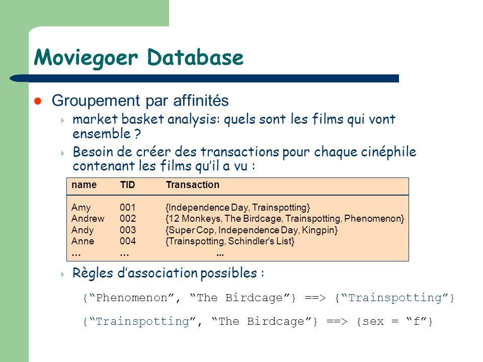 Moviegoer Database Groupement par affinités market basket analysis: quels sont les films qui vont ensemble ? Besoin de créer des transactions pour cha