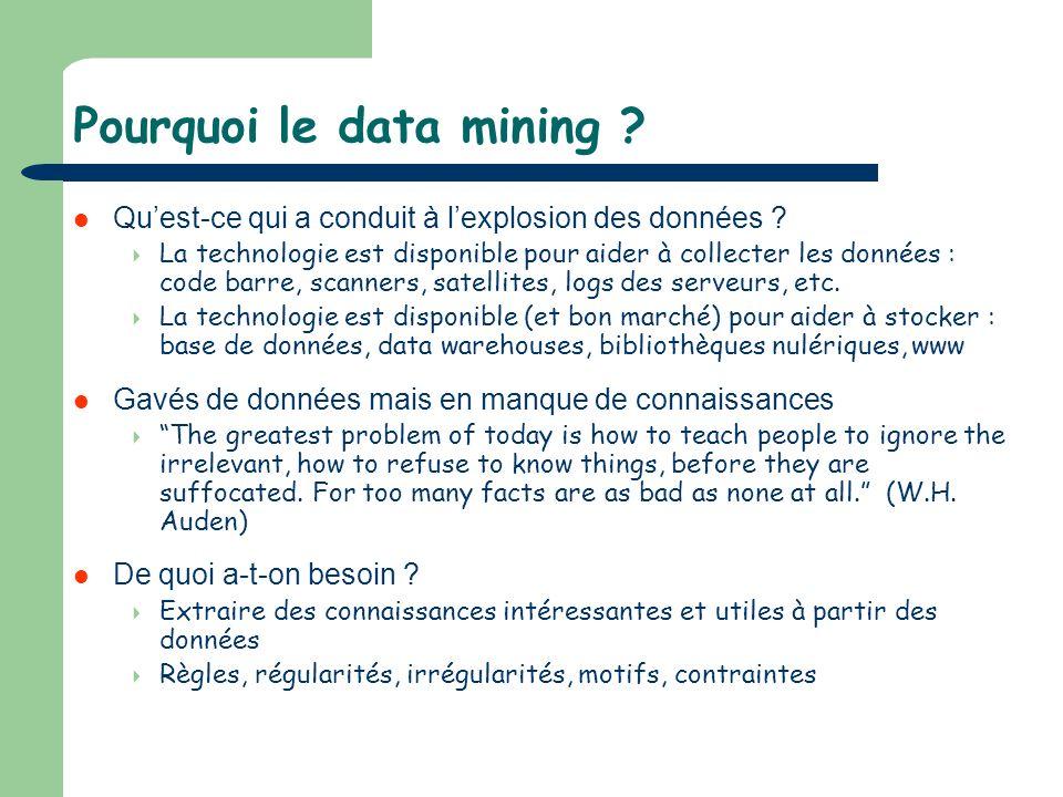 Pourquoi le data mining ? Quest-ce qui a conduit à lexplosion des données ? La technologie est disponible pour aider à collecter les données : code ba