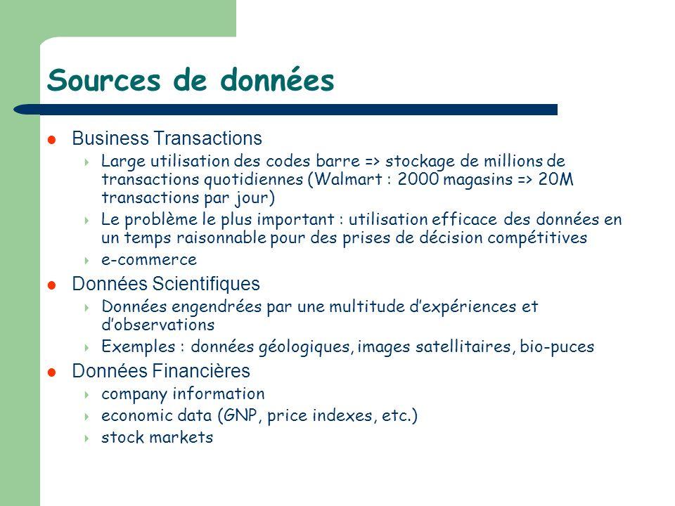 Sources de données Business Transactions Large utilisation des codes barre => stockage de millions de transactions quotidiennes (Walmart : 2000 magasi
