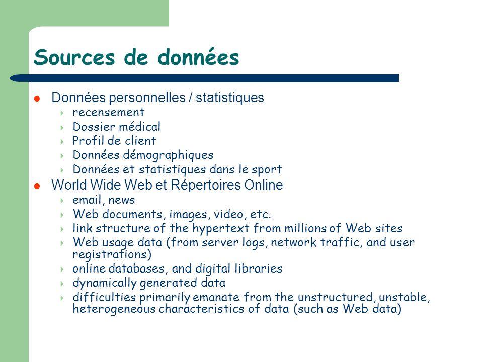 Sources de données Données personnelles / statistiques recensement Dossier médical Profil de client Données démographiques Données et statistiques dan