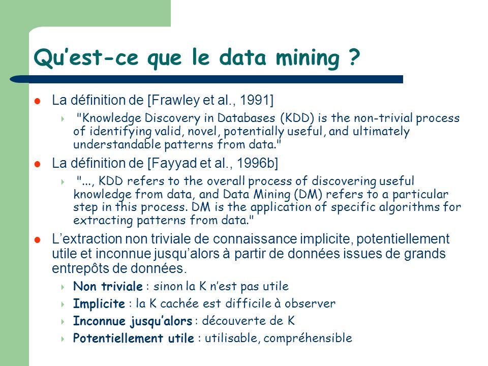 Quest-ce que le data mining ? La définition de [Frawley et al., 1991]