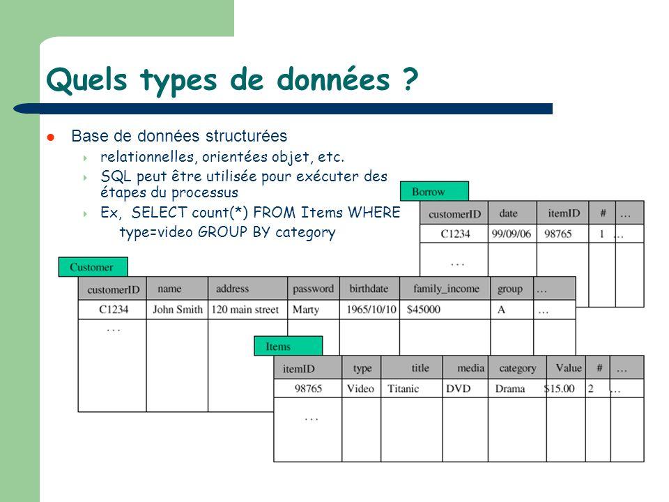 Quels types de données ? Base de données structurées relationnelles, orientées objet, etc. SQL peut être utilisée pour exécuter des étapes du processu