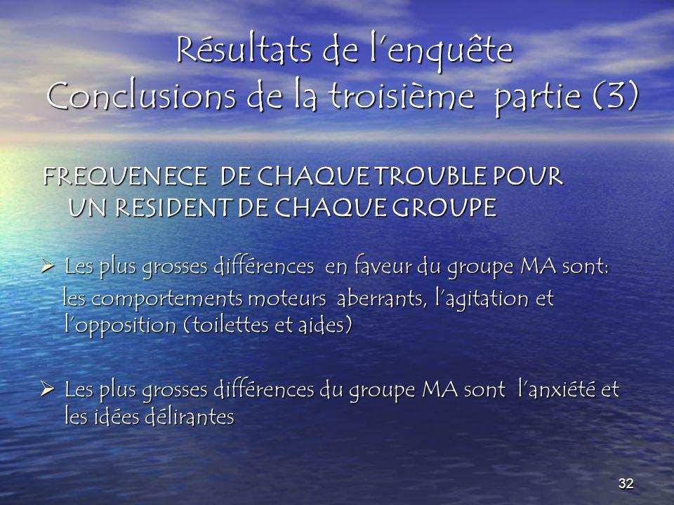 Résultats de lenquête Conclusions de la troisième partie (3) Les plus grosses différences en faveur du groupe MA sont: Les plus grosses différences en