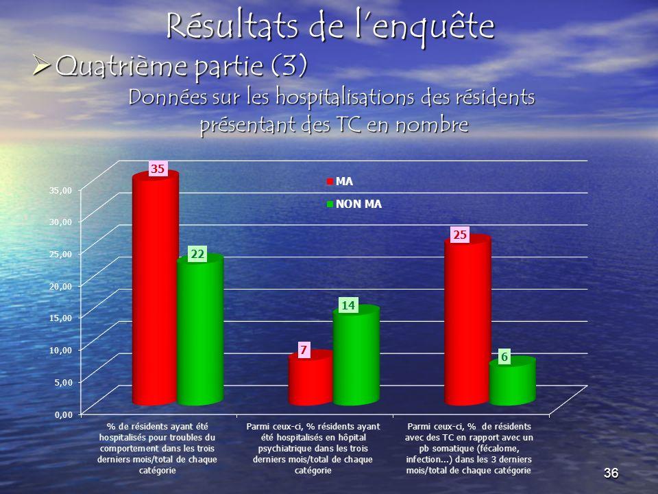 Résultats de lenquête Quatrième partie (3) Quatrième partie (3) Données sur les hospitalisations des résidents présentant des TC en nombre présentant des TC en nombre 36