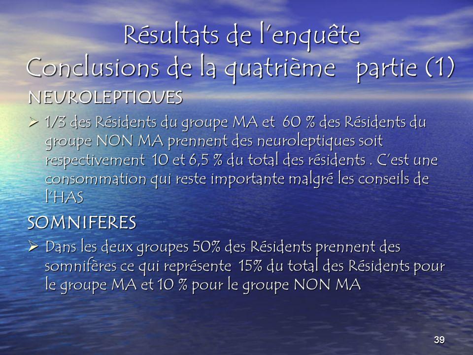 Résultats de lenquête Conclusions de la quatrième partie (1) NEUROLEPTIQUES 1/3 des Résidents du groupe MA et 60 % des Résidents du groupe NON MA pren